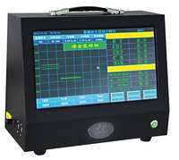 CSi-90C carbon silicon analyzer
